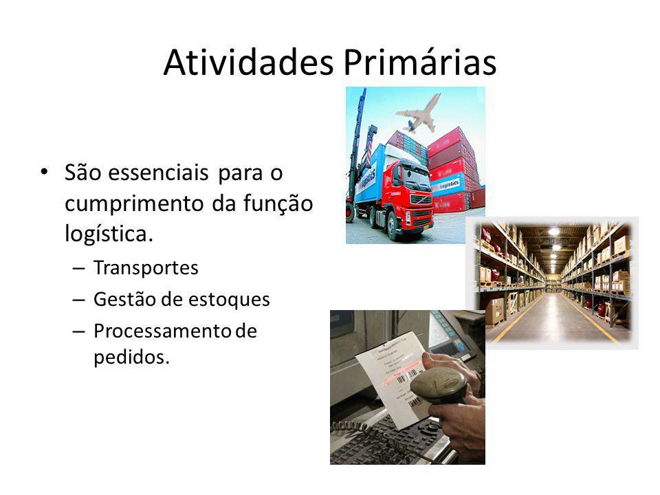 Atividades Primárias São essenciais para o cumprimento da função logística.