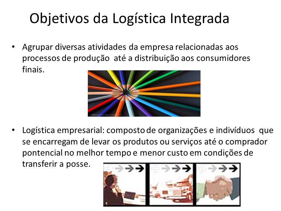 Objetivos da Logística Integrada Agrupar diversas atividades da empresa relacionadas aos processos de produção até a distribuição aos consumidores finais.