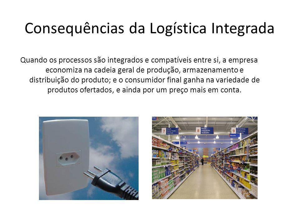 Consequências da Logística Integrada Quando os processos são integrados e compatíveis entre si, a empresa economiza na cadeia geral de produção, armazenamento e distribuição do produto; e o consumidor final ganha na variedade de produtos ofertados, e ainda por um preço mais em conta.