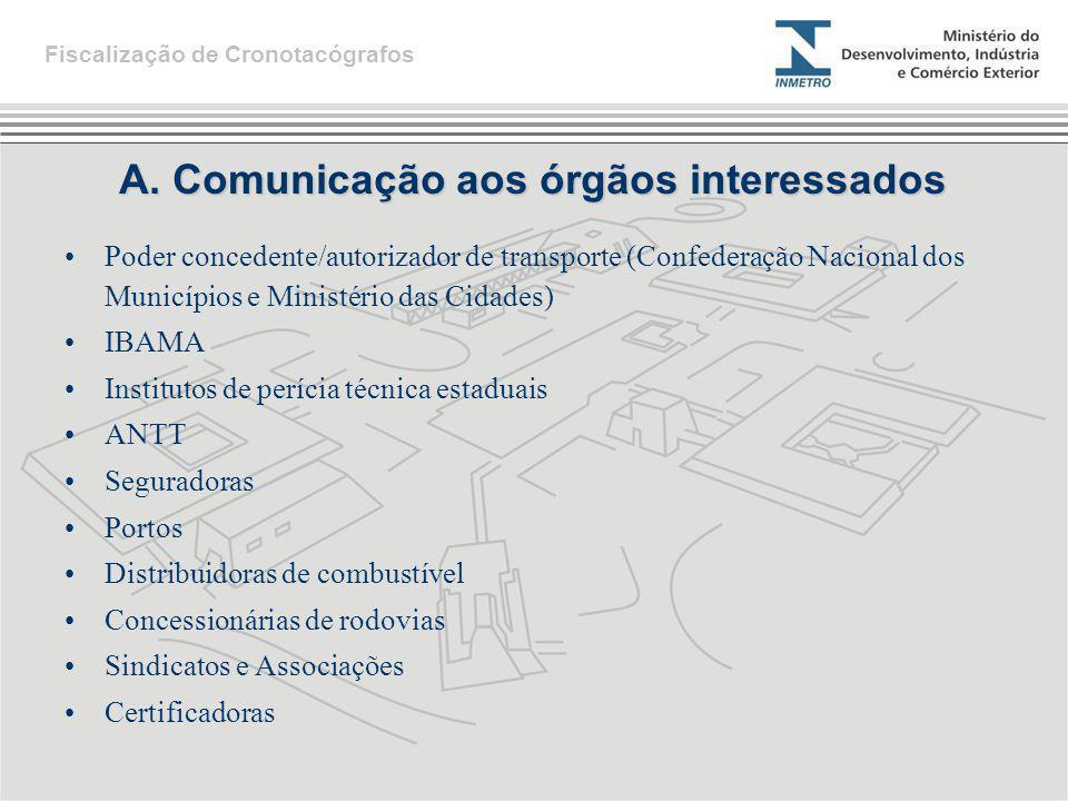 A. Comunicação aos órgãos interessados Fiscalização de Cronotacógrafos Poder concedente/autorizador de transporte (Confederação Nacional dos Município