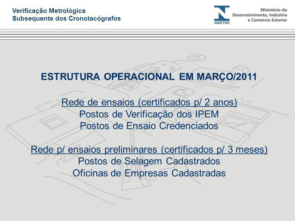 ESTRUTURA OPERACIONAL EM MARÇO/2011 Rede de ensaios (certificados p/ 2 anos) Postos de Verificação dos IPEM Postos de Ensaio Credenciados Rede p/ ensa