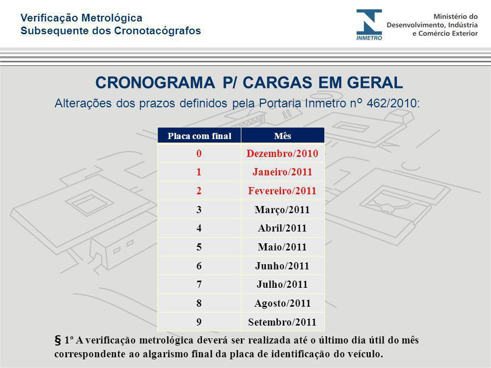 CRONOGRAMA P/ CARGAS EM GERAL Verificação Metrológica Subsequente dos Cronotacógrafos § 1º A verificação metrológica deverá ser realizada até o último