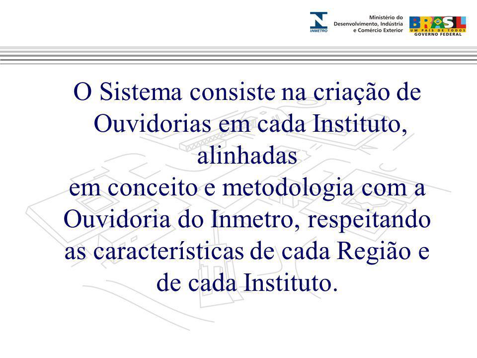 Marca do evento O Sistema consiste na criação de Ouvidorias em cada Instituto, alinhadas em conceito e metodologia com a Ouvidoria do Inmetro, respeitando as características de cada Região e de cada Instituto.