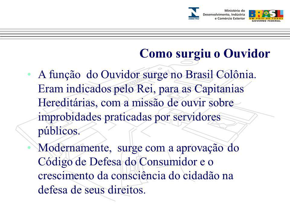 Marca do evento Como surgiu o Ouvidor A função do Ouvidor surge no Brasil Colônia.