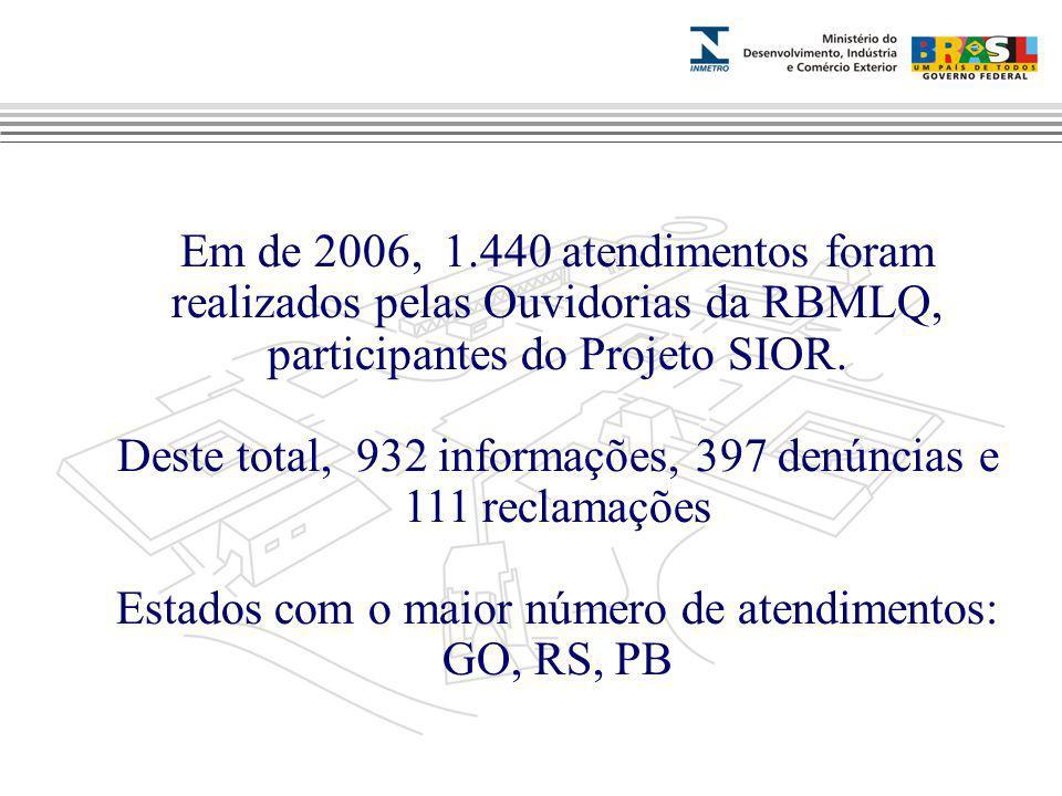 Marca do evento Em de 2006, 1.440 atendimentos foram realizados pelas Ouvidorias da RBMLQ, participantes do Projeto SIOR.