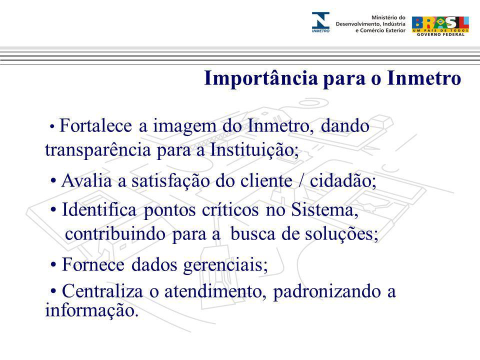 Marca do evento Importância para o Inmetro Fortalece a imagem do Inmetro, dando transparência para a Instituição; Avalia a satisfação do cliente / cid