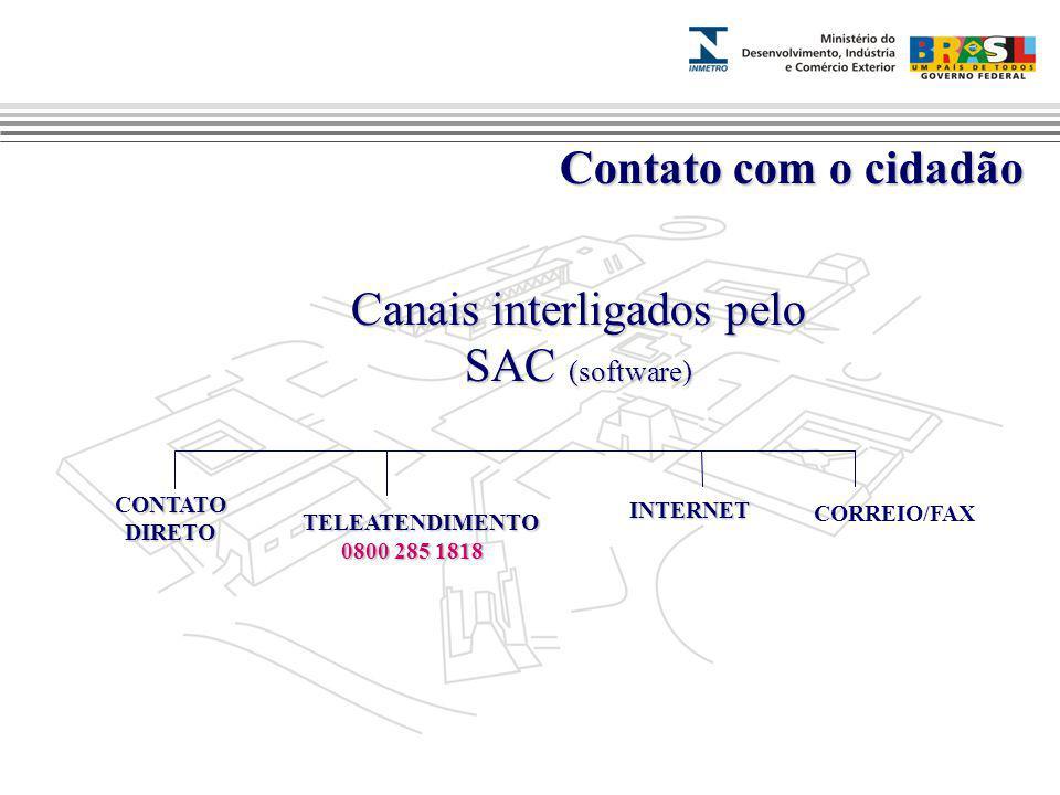 Marca do evento Contato com o cidadão Canais interligados pelo SAC (software) INTERNET TELEATENDIMENTO 0800 285 1818 ONTATO DIRETO CONTATO DIRETO CORREIO/FAX