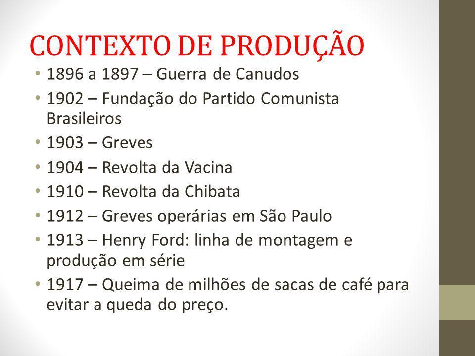 CONTEXTO DE PRODUÇÃO 1896 a 1897 – Guerra de Canudos 1902 – Fundação do Partido Comunista Brasileiros 1903 – Greves 1904 – Revolta da Vacina 1910 – Re
