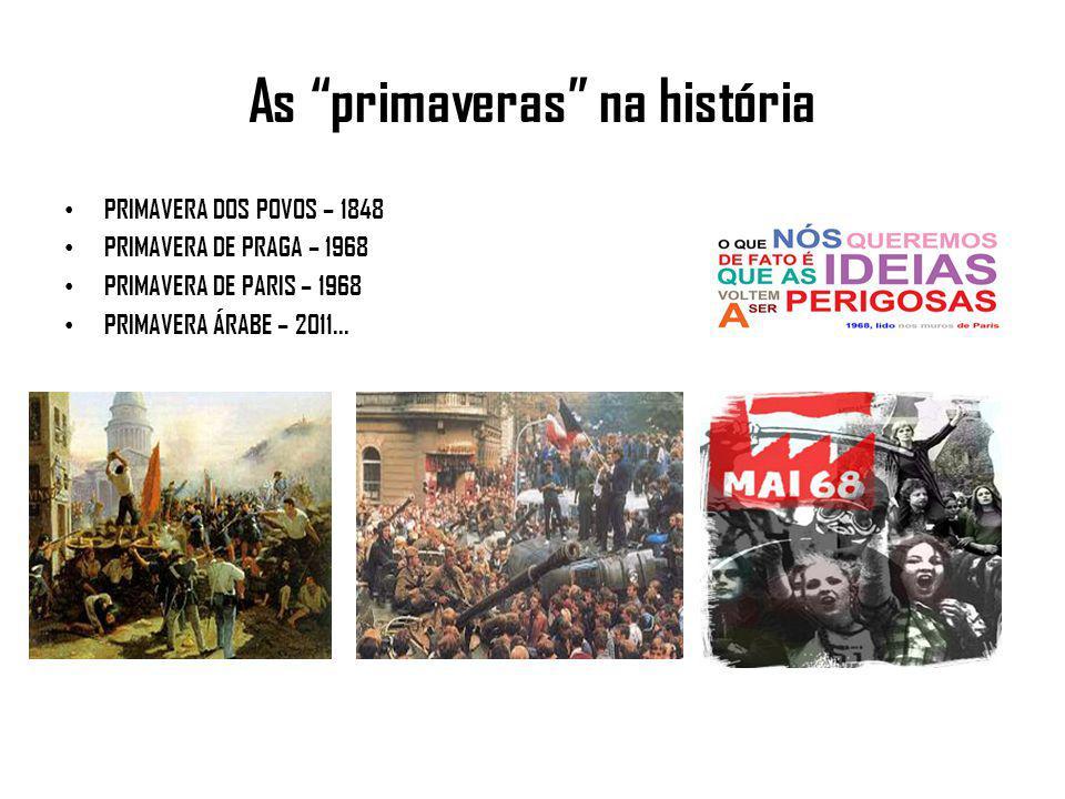As primaveras na história PRIMAVERA DOS POVOS – 1848 PRIMAVERA DE PRAGA – 1968 PRIMAVERA DE PARIS – 1968 PRIMAVERA ÁRABE – 2011...