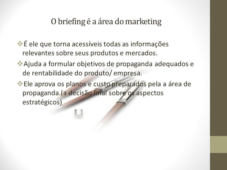 O briefing é a área do marketing É ele que torna acessíveis todas as informações relevantes sobre seus produtos e mercados.