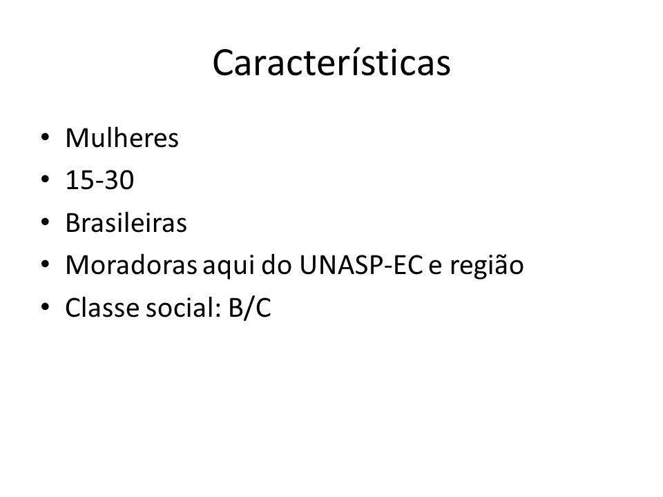 Características Mulheres 15-30 Brasileiras Moradoras aqui do UNASP-EC e região Classe social: B/C