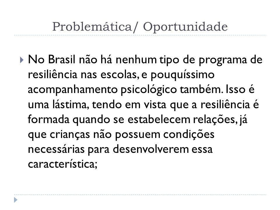 Problemática/ Oportunidade No Brasil não há nenhum tipo de programa de resiliência nas escolas, e pouquíssimo acompanhamento psicológico também. Isso