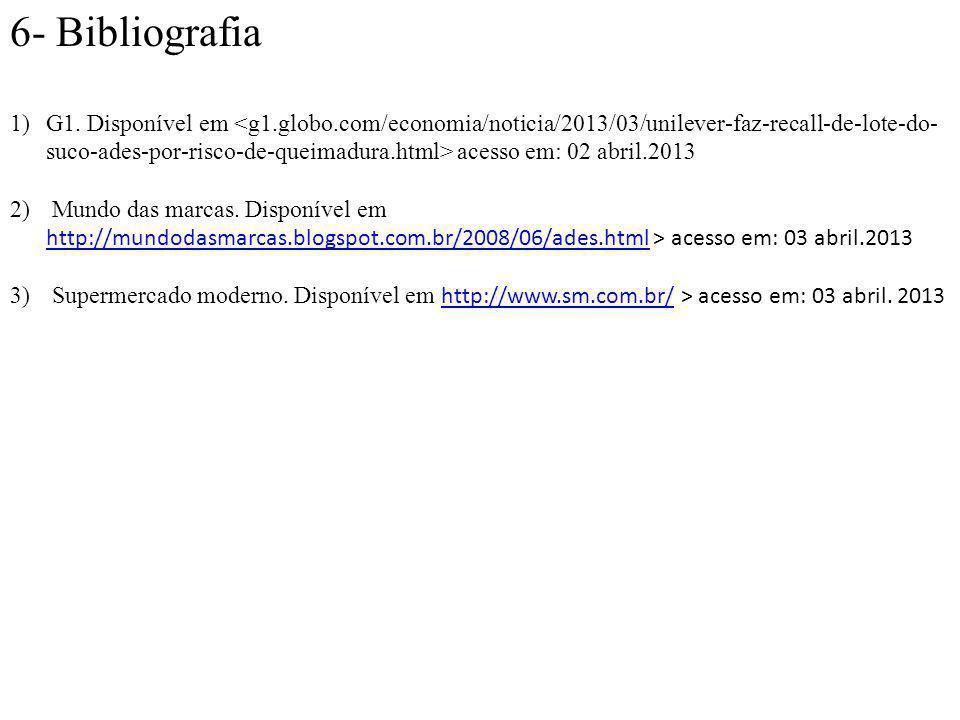 6- Bibliografia 1)G1.Disponível em acesso em: 02 abril.2013 2) Mundo das marcas.