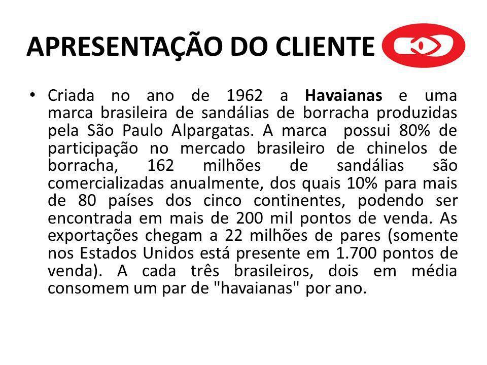 APRESENTAÇÃO DO CLIENTE Criada no ano de 1962 a Havaianas é uma marca brasileira de sandálias de borracha produzidas pela São Paulo Alpargatas.