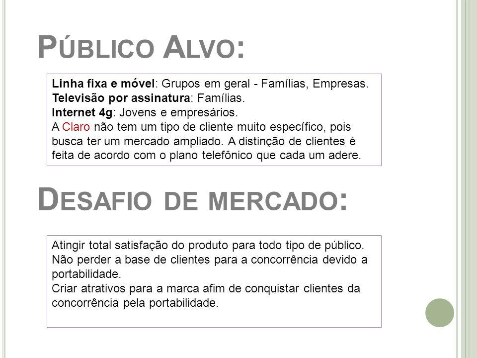 P ÚBLICO A LVO : D ESAFIO DE MERCADO : Atingir total satisfação do produto para todo tipo de público. Não perder a base de clientes para a concorrênci
