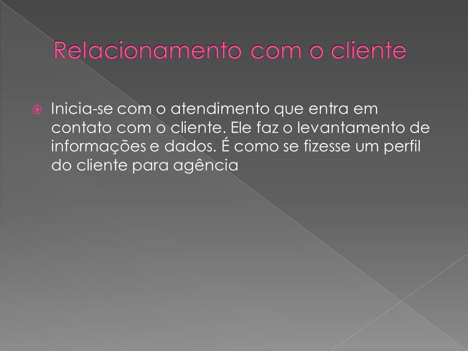 Inicia-se com o atendimento que entra em contato com o cliente. Ele faz o levantamento de informações e dados. É como se fizesse um perfil do cliente