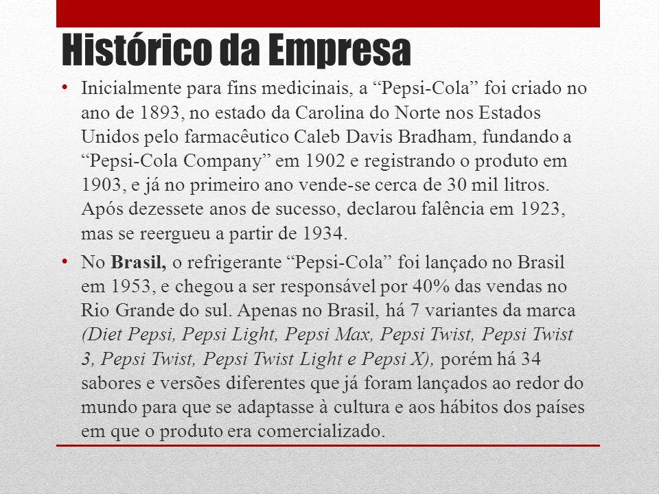 Histórico da Empresa Inicialmente para fins medicinais, a Pepsi-Cola foi criado no ano de 1893, no estado da Carolina do Norte nos Estados Unidos pelo