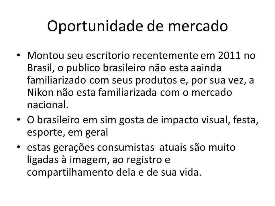 Oportunidade de mercado Montou seu escritorio recentemente em 2011 no Brasil, o publico brasileiro não esta aainda familiarizado com seus produtos e,