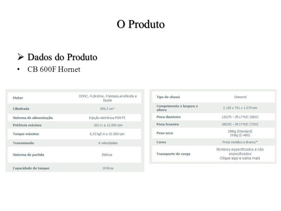 O Produto Dados do Produto Dados do Produto CB 600F Hornet