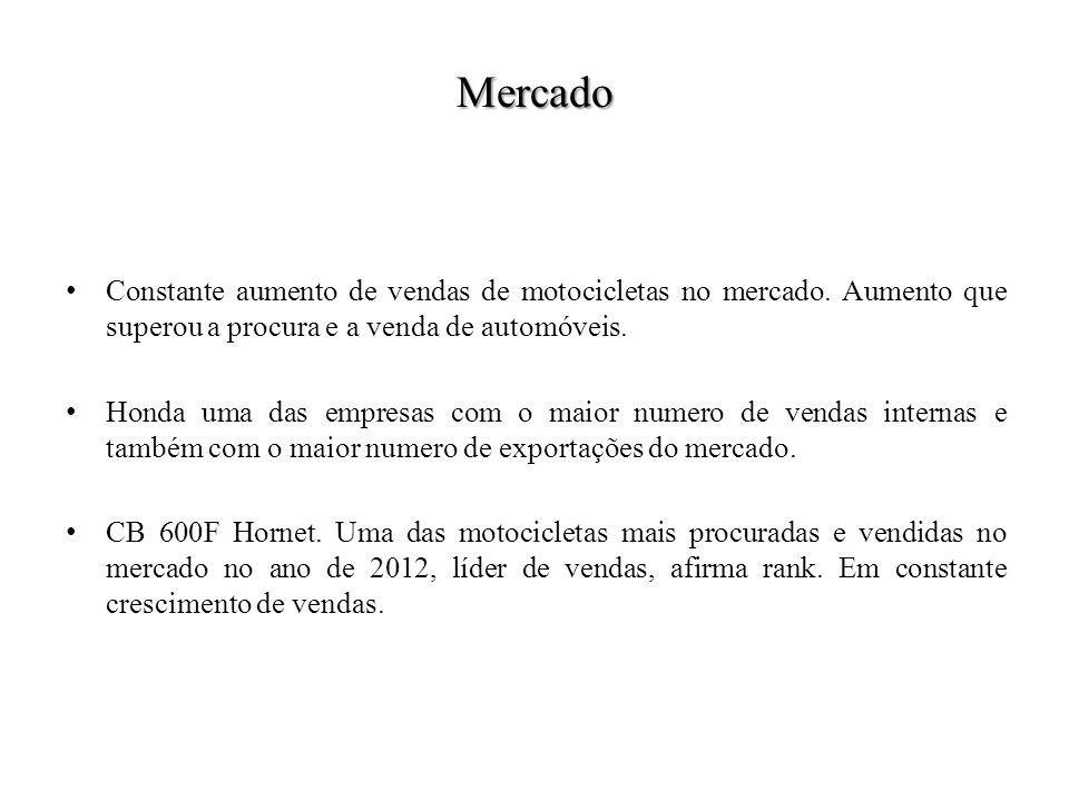 Mercado Constante aumento de vendas de motocicletas no mercado.