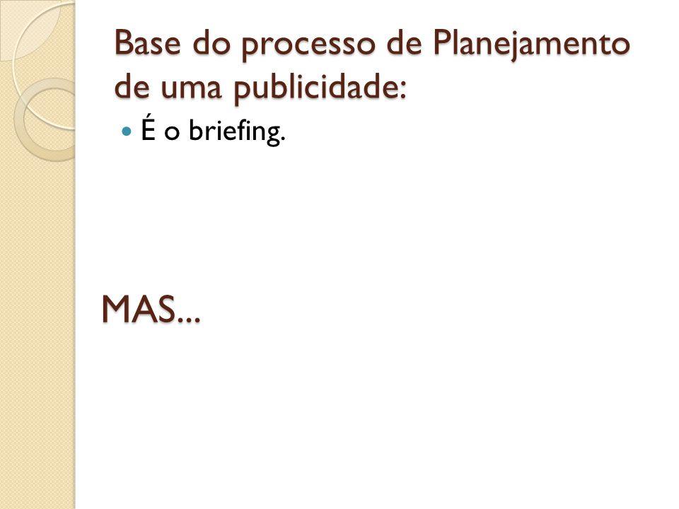 Base do processo de Planejamento de uma publicidade: É o briefing. MAS...