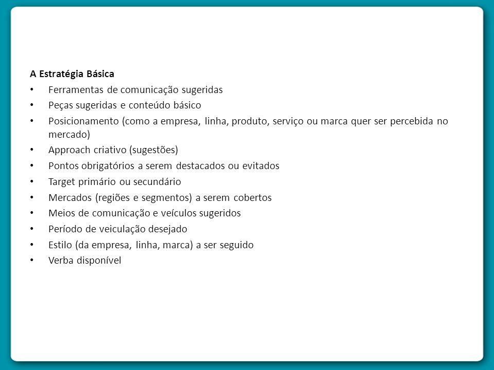 A Estratégia Básica Ferramentas de comunicação sugeridas Peças sugeridas e conteúdo básico Posicionamento (como a empresa, linha, produto, serviço ou marca quer ser percebida no mercado) Approach criativo (sugestões) Pontos obrigatórios a serem destacados ou evitados Target primário ou secundário Mercados (regiões e segmentos) a serem cobertos Meios de comunicação e veículos sugeridos Período de veiculação desejado Estilo (da empresa, linha, marca) a ser seguido Verba disponível