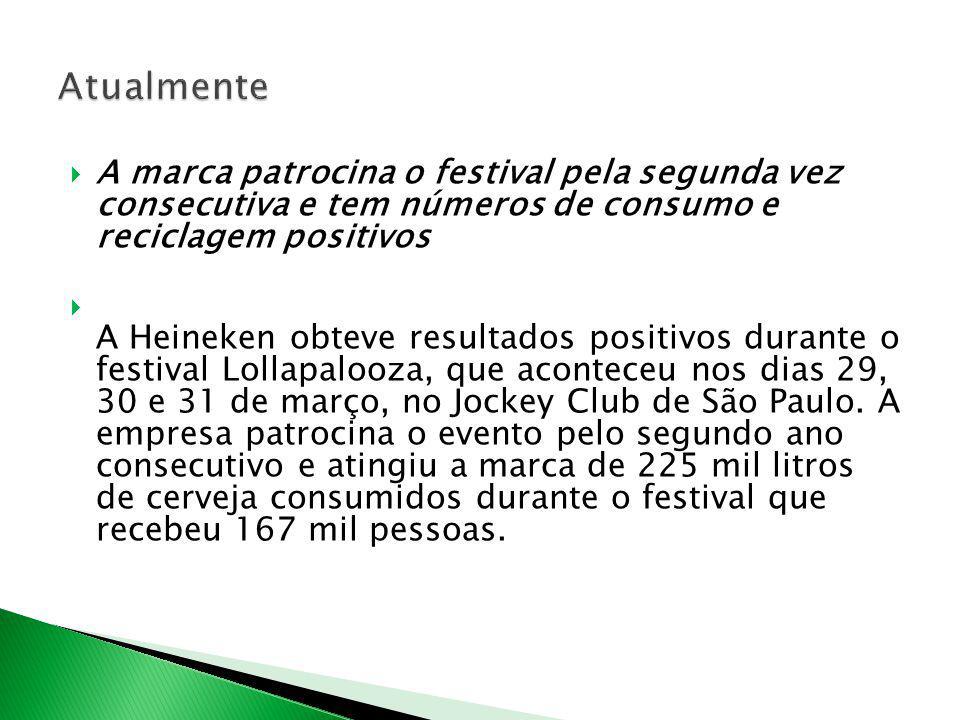 A marca patrocina o festival pela segunda vez consecutiva e tem números de consumo e reciclagem positivos A Heineken obteve resultados positivos duran