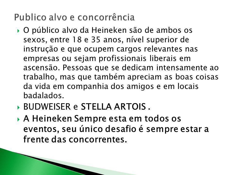 O público alvo da Heineken são de ambos os sexos, entre 18 e 35 anos, nível superior de instrução e que ocupem cargos relevantes nas empresas ou sejam
