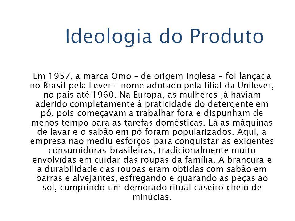 OMO: responsável por 43% do mercado brasileiro (BrandAnalystc 2010).