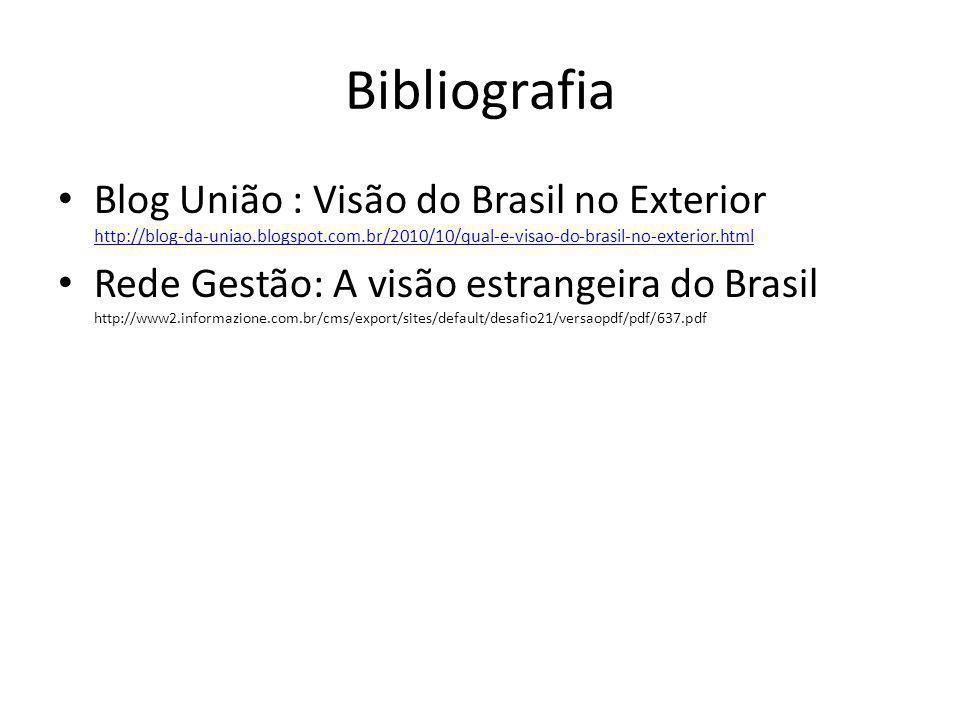 Revisão Queda de clichês (país do samba,futebol) Busca do Brasileiro por conhecer outros Idiomas Brasileiros se moldando Oportunidade de melhoras e de busca por conhecimento