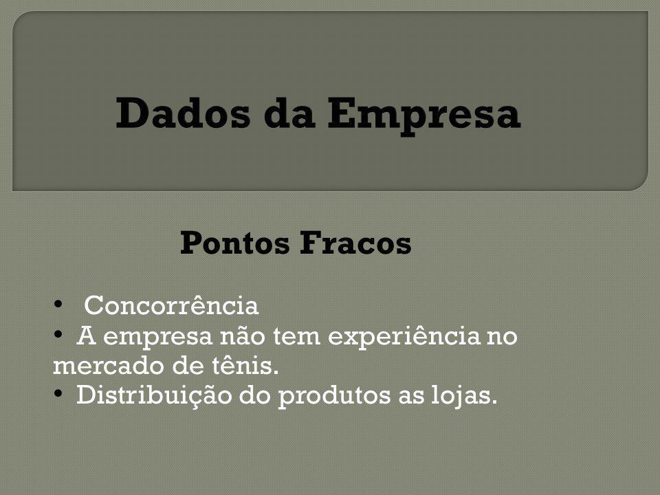 Pontos Fracos Concorrência A empresa não tem experiência no mercado de tênis. Distribuição do produtos as lojas.