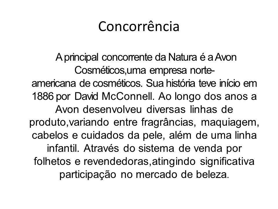 Concorrência A principal concorrente da Natura é a Avon Cosméticos,uma empresa norte- americana de cosméticos. Sua história teve início em 1886 por Da