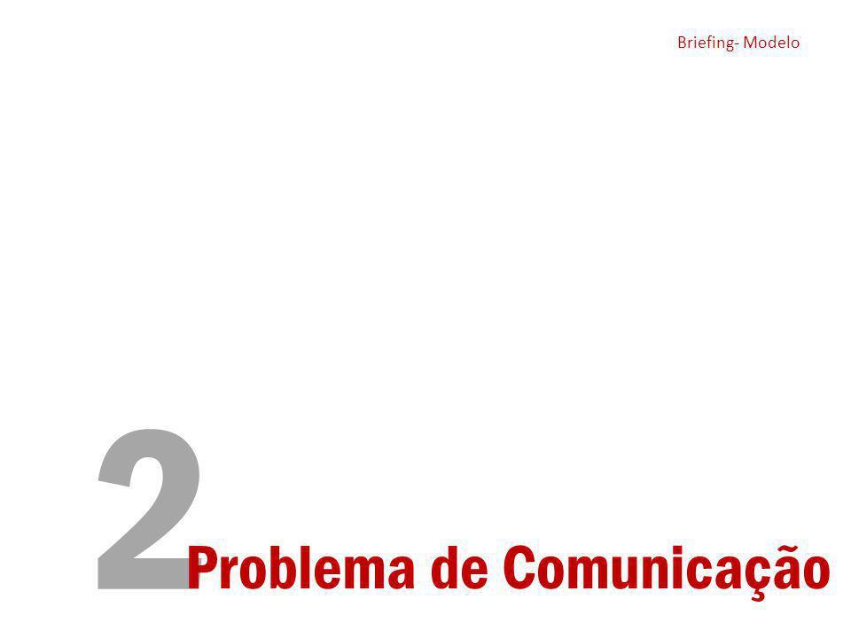 Briefing- Modelo 2 Problema de Comunicação