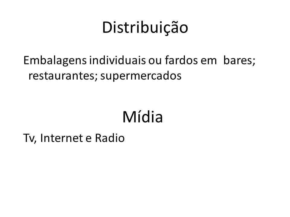Distribuição Embalagens individuais ou fardos em bares; restaurantes; supermercados Mídia Tv, Internet e Radio