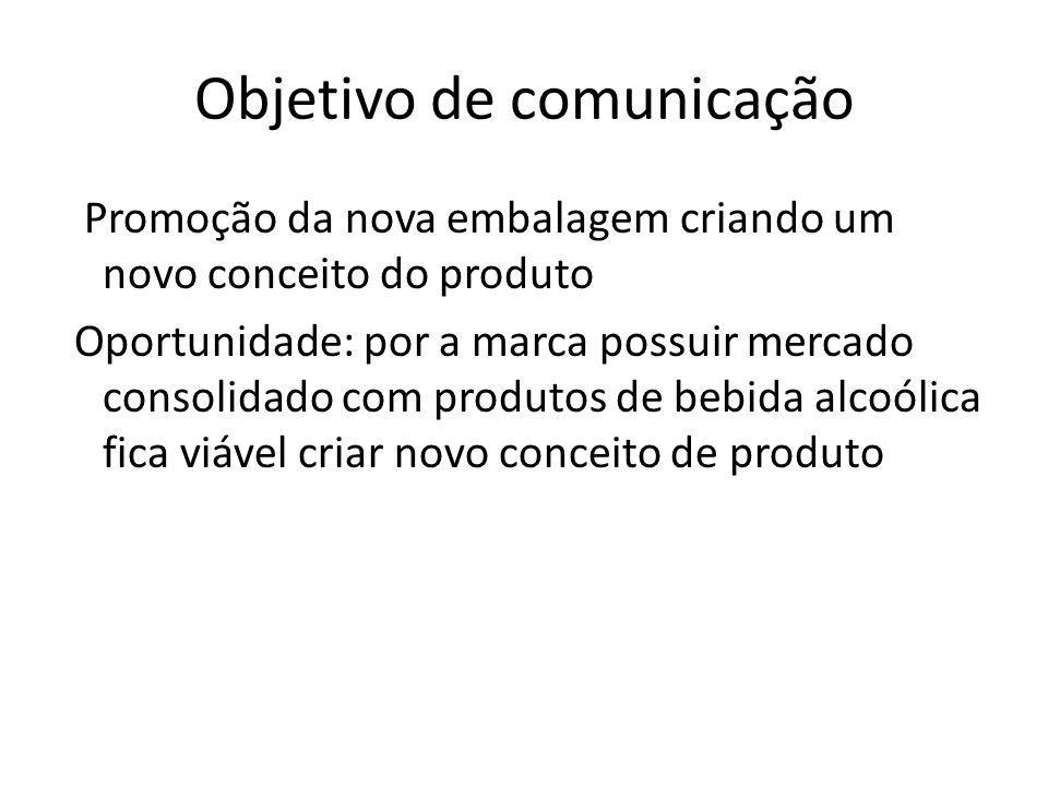 Objetivo de comunicação Promoção da nova embalagem criando um novo conceito do produto Oportunidade: por a marca possuir mercado consolidado com produ