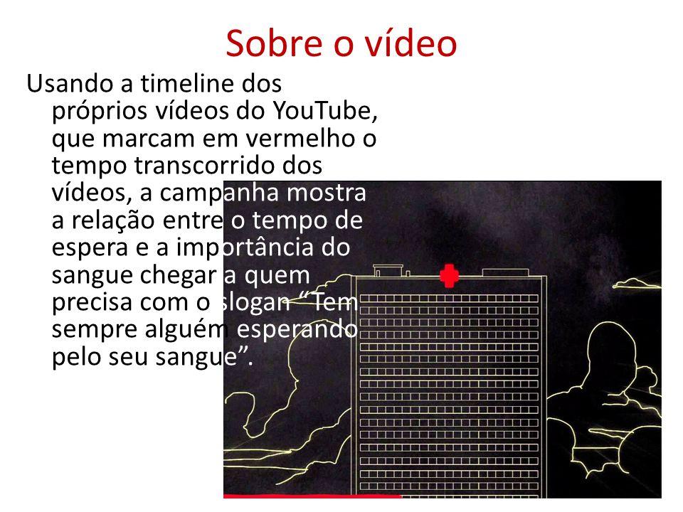 Sobre o vídeo Usando a timeline dos próprios vídeos do YouTube, que marcam em vermelho o tempo transcorrido dos vídeos, a campanha mostra a relação en