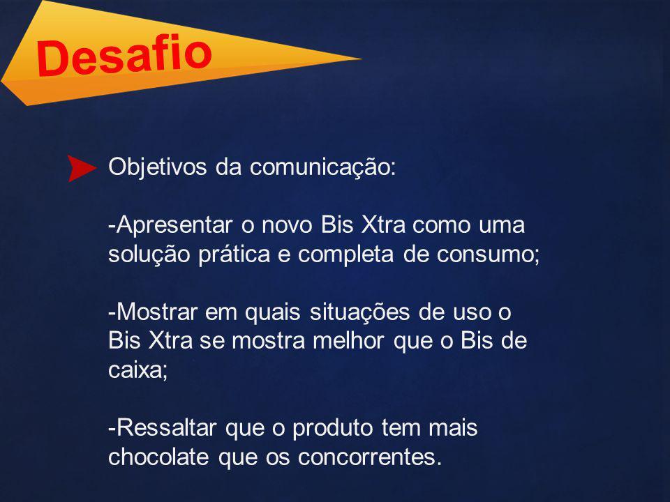 Desafio Objetivos da comunicação: -Apresentar o novo Bis Xtra como uma solução prática e completa de consumo; -Mostrar em quais situações de uso o Bis Xtra se mostra melhor que o Bis de caixa; -Ressaltar que o produto tem mais chocolate que os concorrentes.