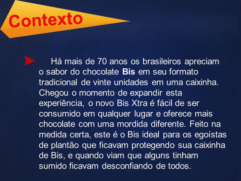 Contexto Há mais de 70 anos os brasileiros apreciam o sabor do chocolate Bis em seu formato tradicional de vinte unidades em uma caixinha.