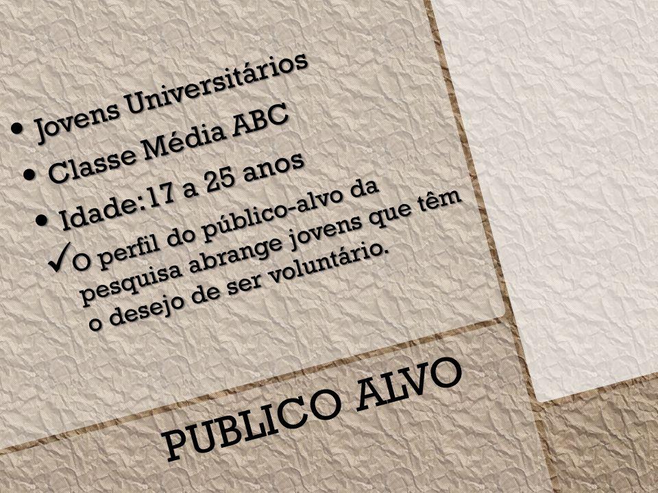 PUBLICO ALVO Jovens Universitários Jovens Universitários Classe Média ABC Classe Média ABC Idade:17 a 25 anos Idade:17 a 25 anos O perfil do público-alvo da pesquisa abrange jovens que têm o desejo de ser voluntário.