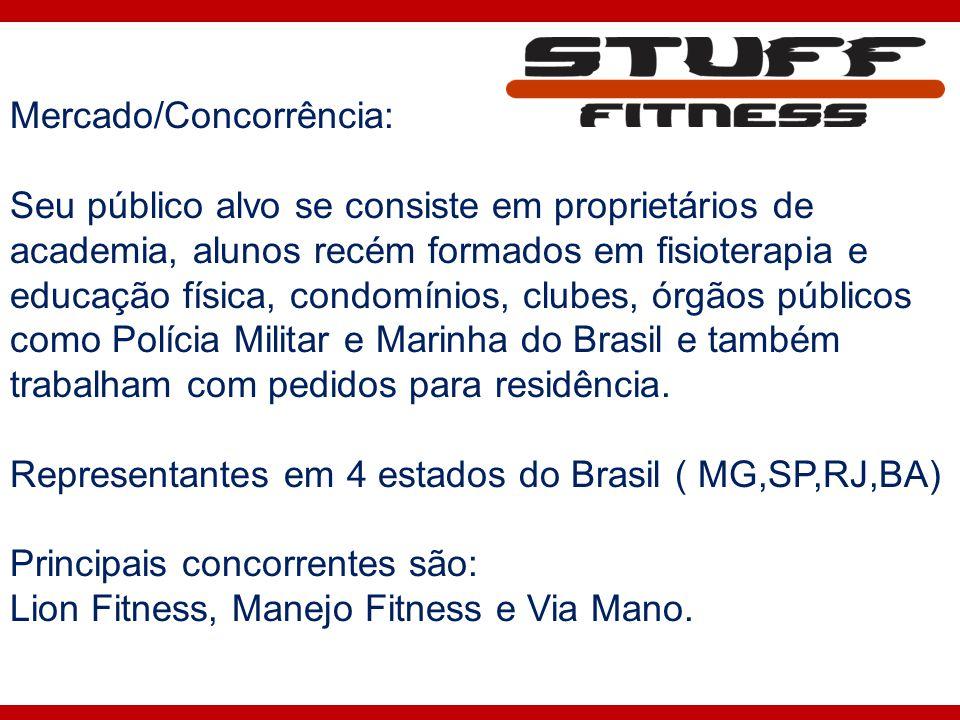 Comunicação : Jornal da Região ( Jornal Agora) Site ( www.stufffitness.com)www.stufffitness.com Rede Social – Facebook(facebook.com/stufffitness) E-mail: vendas@stufffitness.com Telefone: (37) 3214-5157
