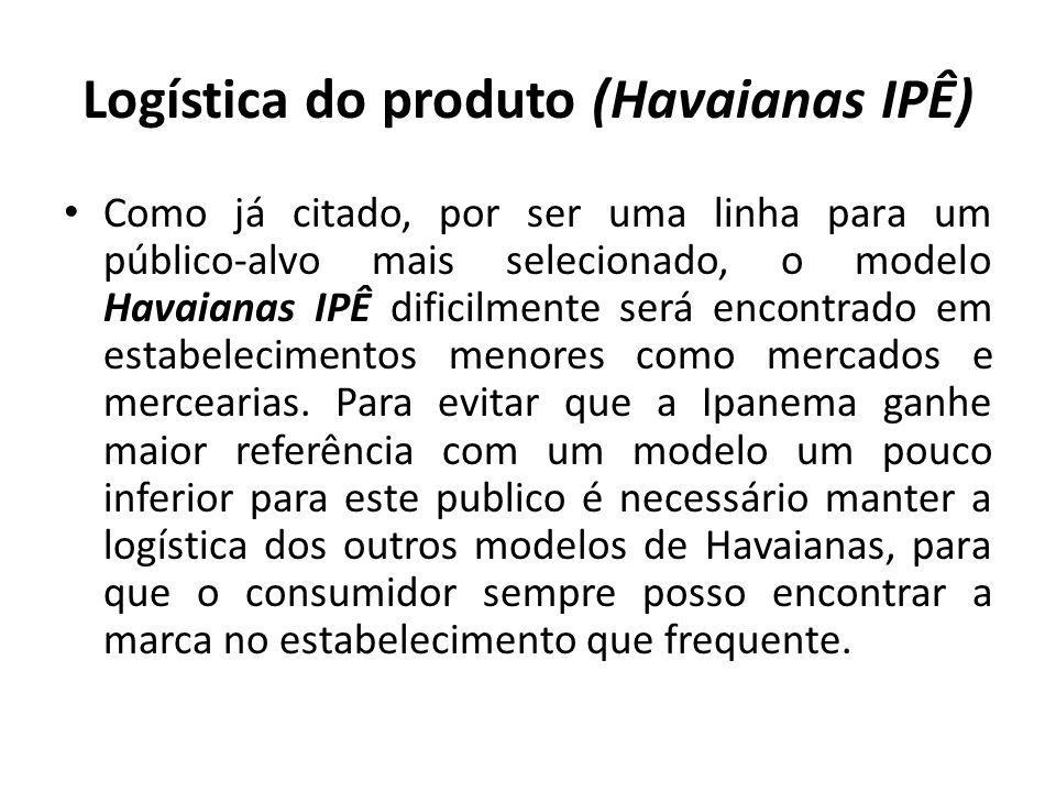 Logística do produto (Havaianas IPÊ) Como já citado, por ser uma linha para um público-alvo mais selecionado, o modelo Havaianas IPÊ dificilmente será encontrado em estabelecimentos menores como mercados e mercearias.
