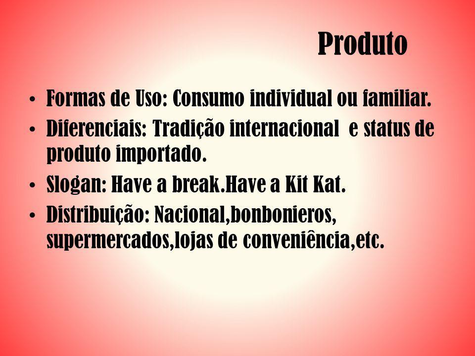 Formas de Uso: Consumo individual ou familiar. Diferenciais: Tradição internacional e status de produto importado. Slogan: Have a break.Have a Kit Kat