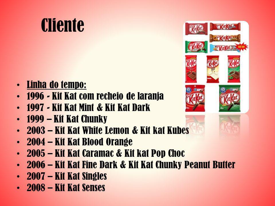 Cliente Linha do tempo: 1996 - Kit Kat com recheio de laranja 1997 - Kit Kat Mint & Kit Kat Dark 1999 – Kit Kat Chunky 2003 – Kit Kat White Lemon & Ki