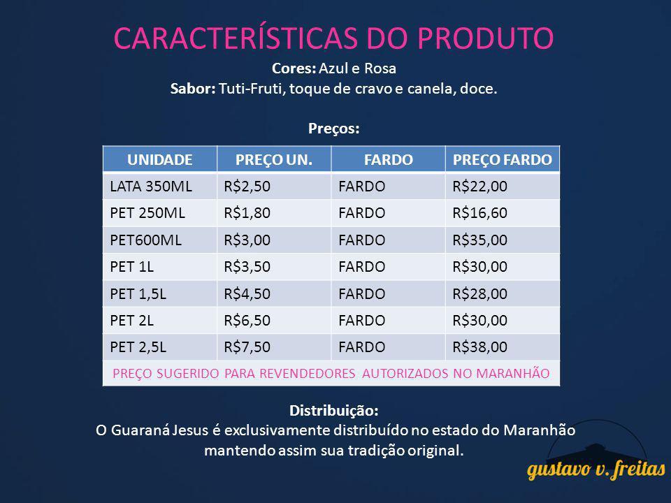 CARACTERÍSTICAS DO PRODUTO Cores: Azul e Rosa Sabor: Tuti-Fruti, toque de cravo e canela, doce. Preços: Distribuição: O Guaraná Jesus é exclusivamente