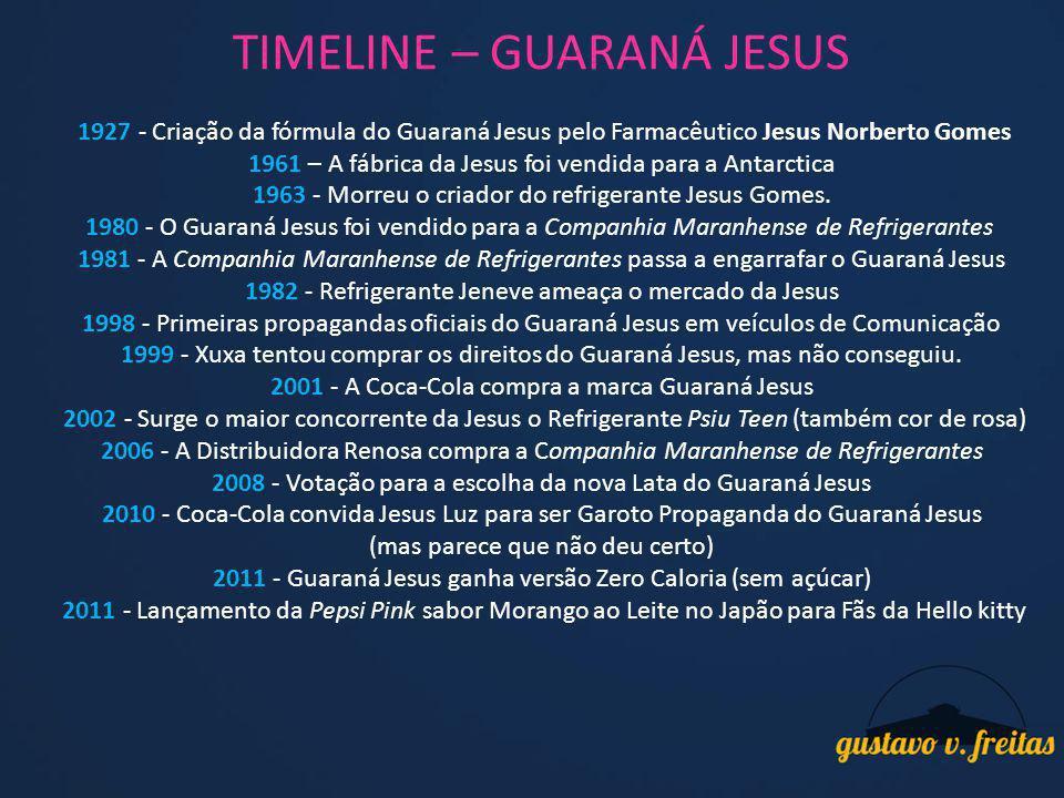 TIMELINE – GUARANÁ JESUS 1927 - Criação da fórmula do Guaraná Jesus pelo Farmacêutico Jesus Norberto Gomes 1961 – A fábrica da Jesus foi vendida para