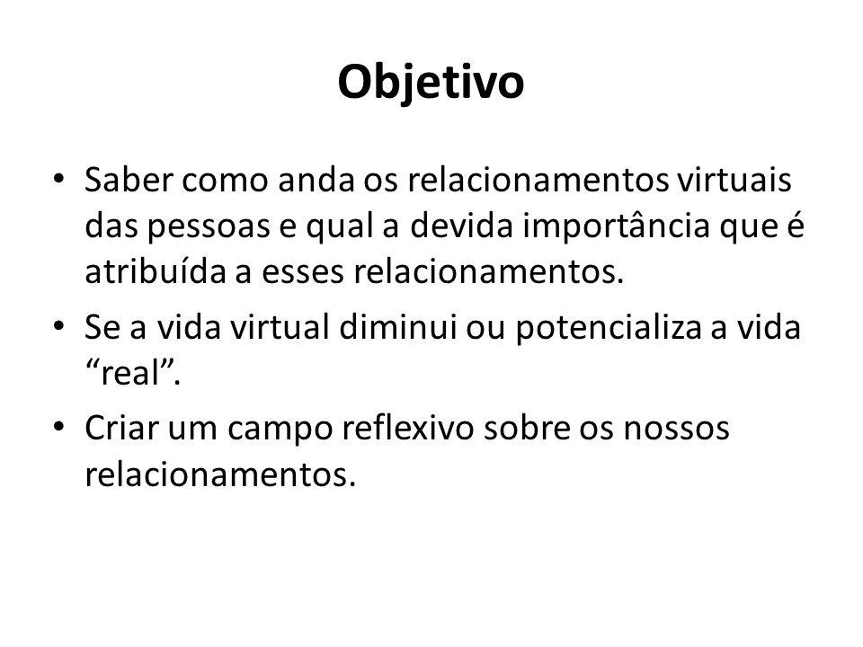 Objetivo Saber como anda os relacionamentos virtuais das pessoas e qual a devida importância que é atribuída a esses relacionamentos. Se a vida virtua