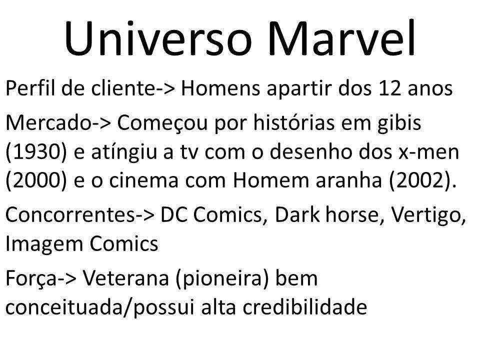 Universo Marvel Perfil de cliente-> Homens apartir dos 12 anos Mercado-> Começou por histórias em gibis (1930) e atíngiu a tv com o desenho dos x-men (2000) e o cinema com Homem aranha (2002).