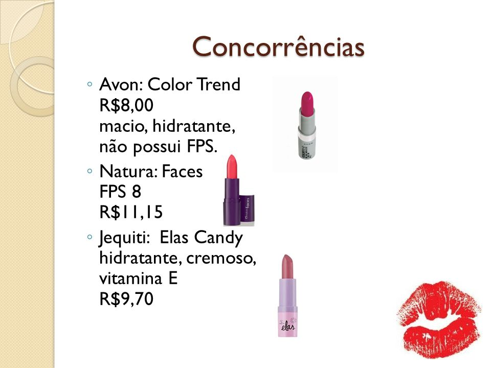 Concorrências Avon: Color Trend R$8,00 macio, hidratante, não possui FPS. Natura: Faces FPS 8 R$11,15 Jequiti: Elas Candy hidratante, cremoso, vitamin
