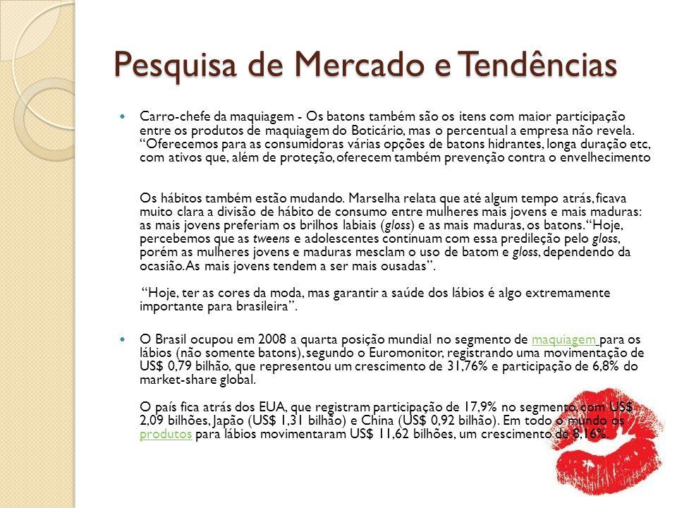 Pesquisa de Mercado e Tendências Carro-chefe da maquiagem - Os batons também são os itens com maior participação entre os produtos de maquiagem do Boticário, mas o percentual a empresa não revela.
