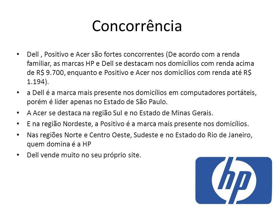 Concorrência Dell, Positivo e Acer são fortes concorrentes (De acordo com a renda familiar, as marcas HP e Dell se destacam nos domicílios com renda a